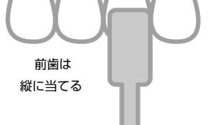 前歯の磨き方